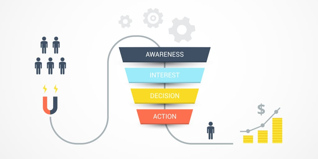 marketing-funnel-used-by-agencies