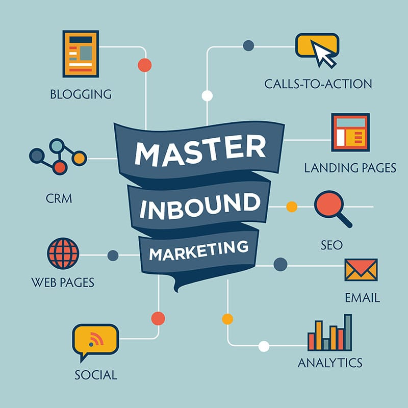 mastering an inbound marketing strategy