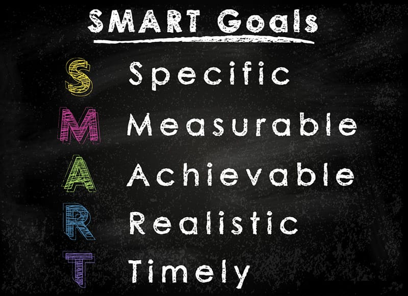smart goals for marketing