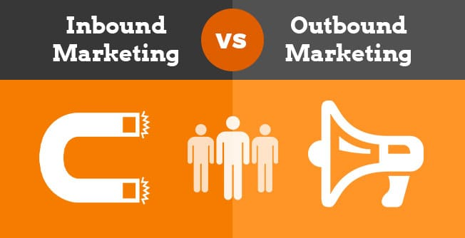 inbound or outbound marketing