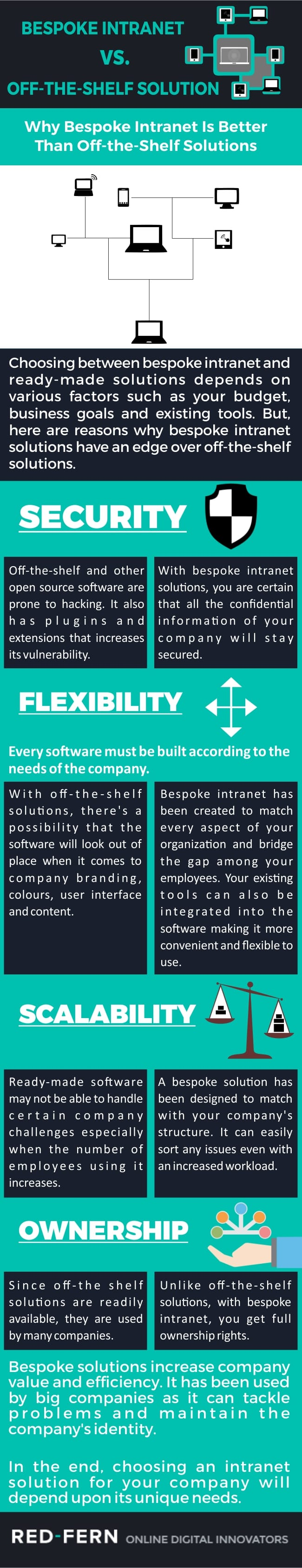 instranet software infographic