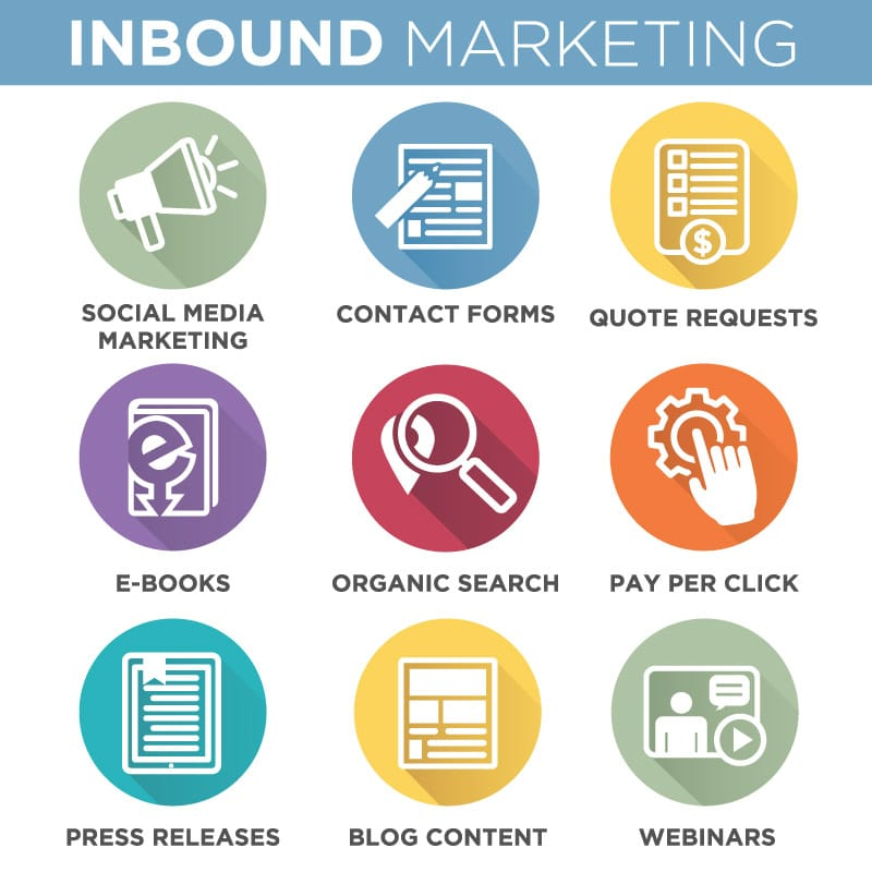 inbound marketing for the manufacturing industry