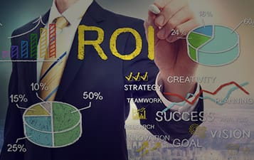 return on marketing roi