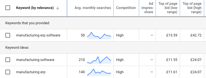 manufacturing keyword search
