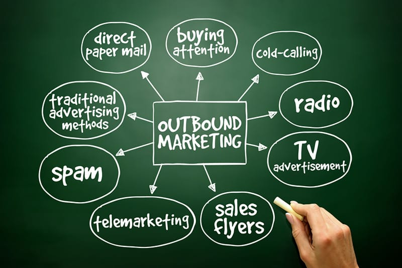 outbound marketing strategies