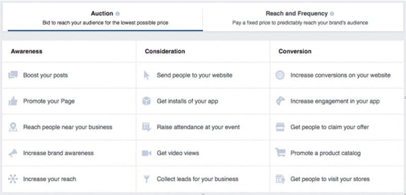 power up your social media plan with paid social advertising