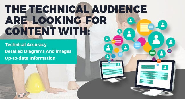 landing pages for technical audience